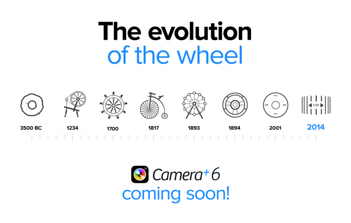 The-evolution-of-the-wheel