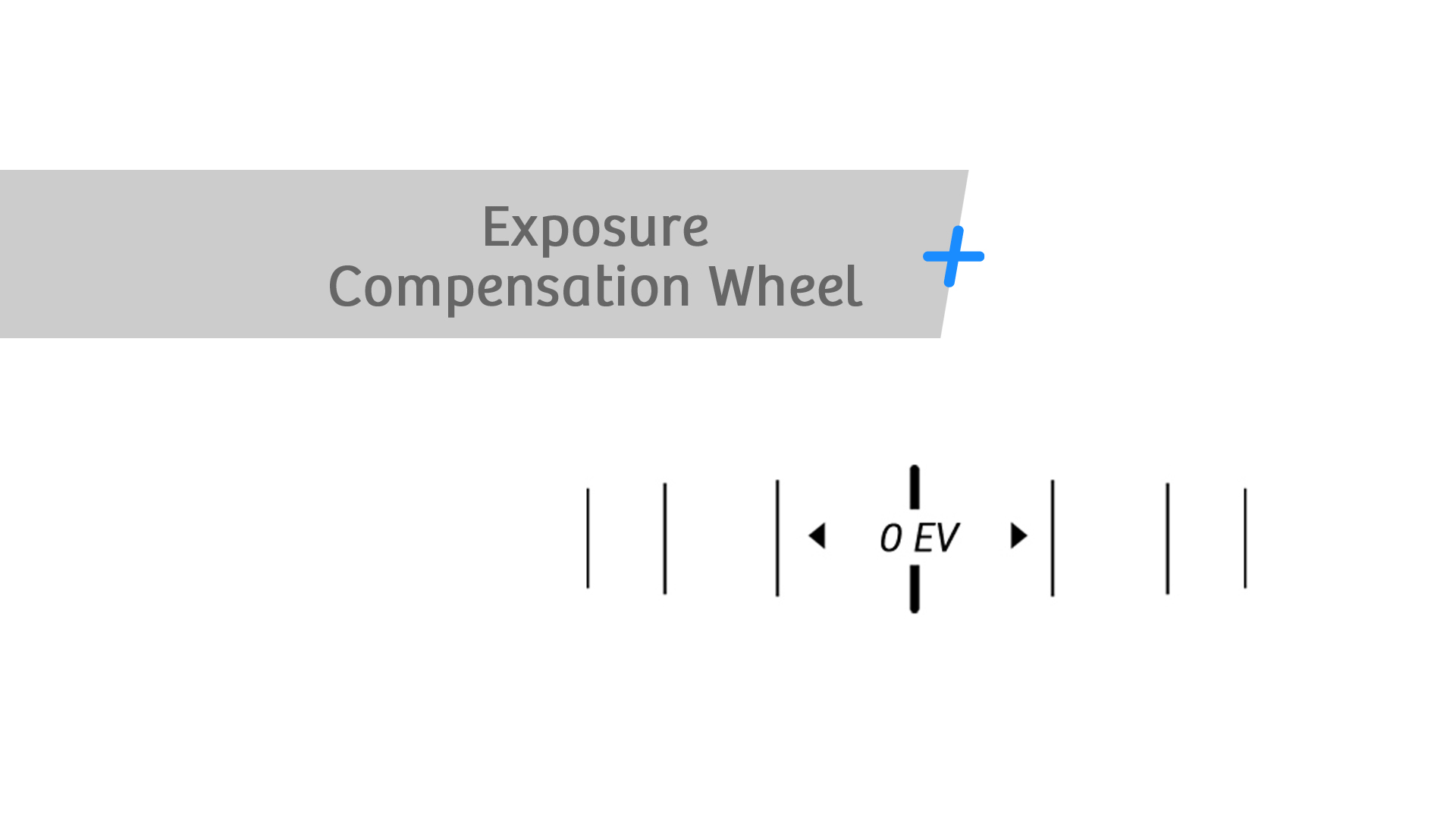 Exposure Compensation Wheel