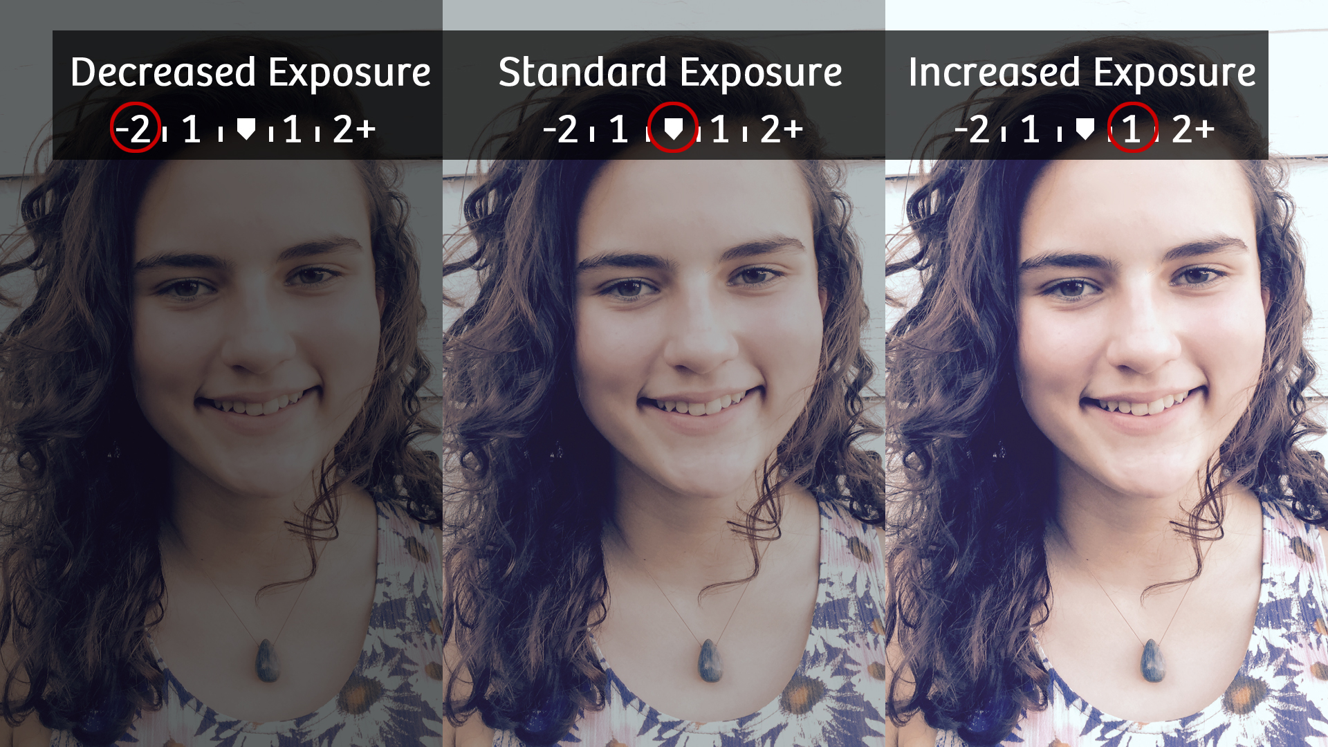 Exposure Compensation Comparison