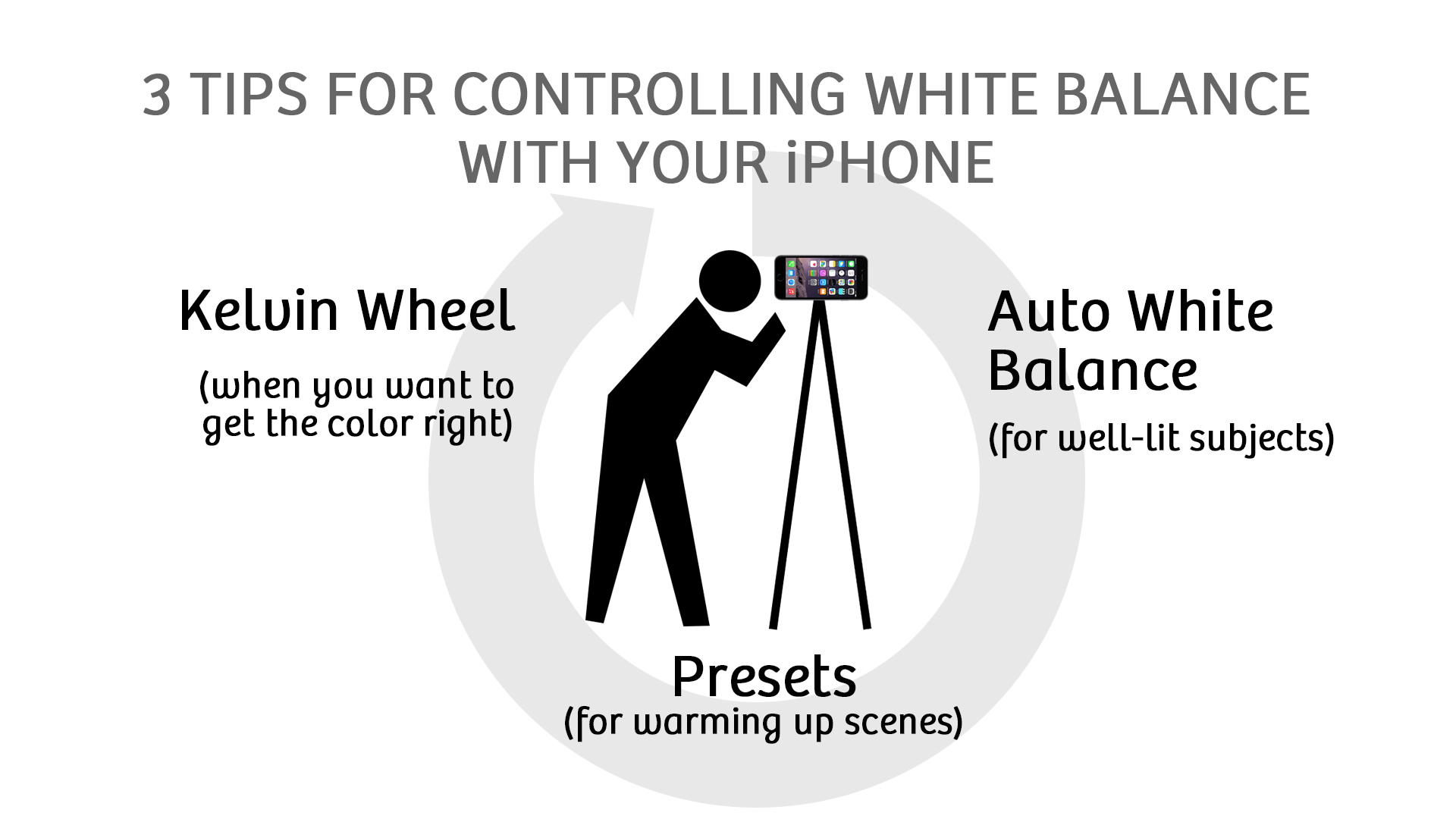 3 Tips for Controlling White Balance